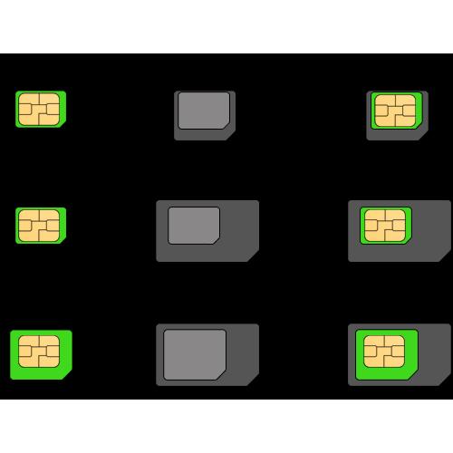 Velikosti redukcí SIM