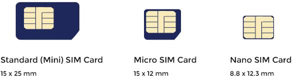 velikosti SIM
